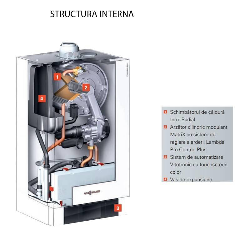 Poza Structura interna centrala termica in condensare Viessmann Vitodens 200-W, Vitotronic 100 HC1B