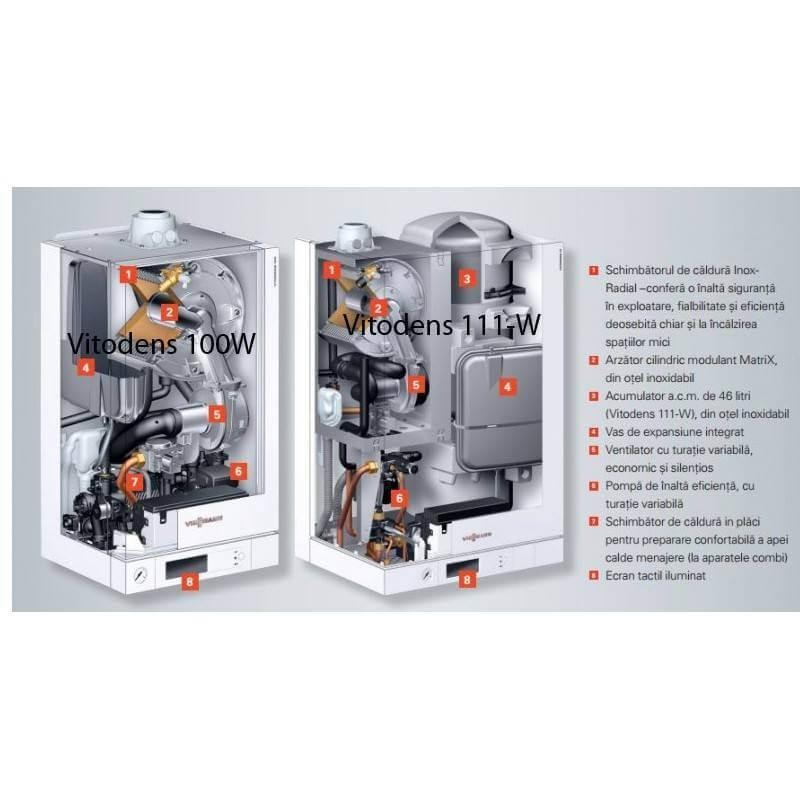 Poza Centrala termica in condensare cu touchscreen Viessmann Vitodens 100-W 35 kw B1HC179 numai incalzire. Poza 4617