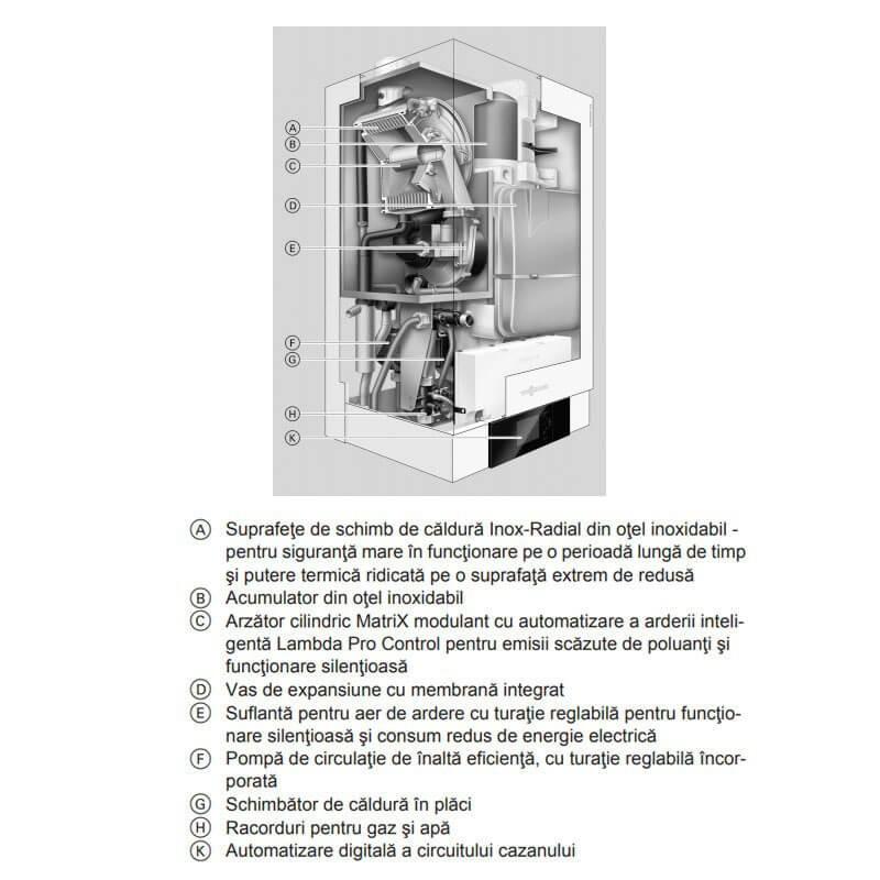 Poza Centrala termica cu boiler incorporat Viessmann Vitodens 222-W 35 kW - pachet premium. Poza 4718