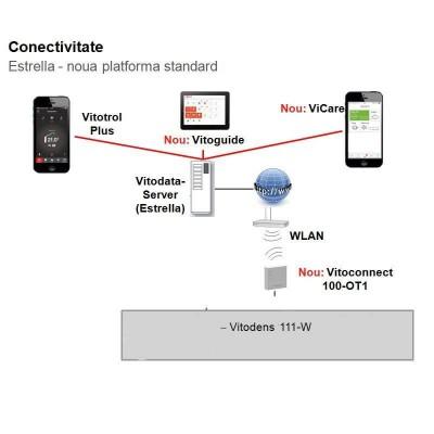 Poza Centrala termica in condensare cu touchscreen Viessmann Vitodens 111 W 35 kW B1LD163. Poza 4705